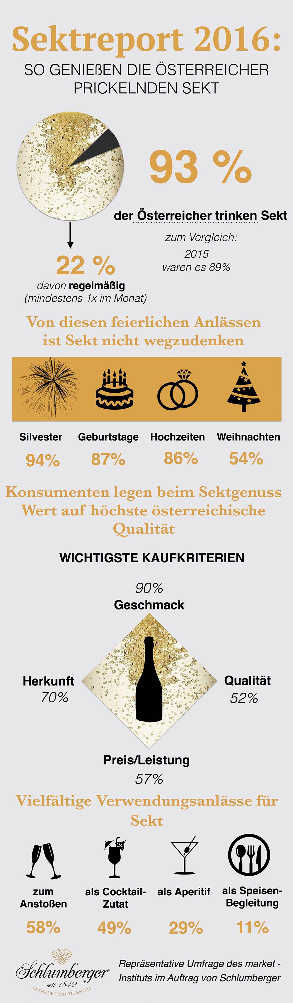Geschenkideen von Schlumberger für Weihnachten und Silvester - Falstaff