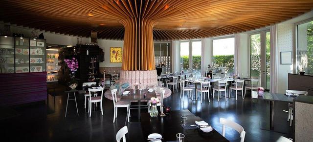 Restaurants mit Falstaff-Bewertung